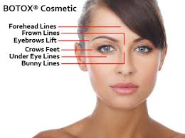 Difference between Botox and Fillers